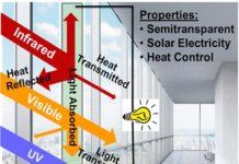 Ventanas generadoras y aislantes