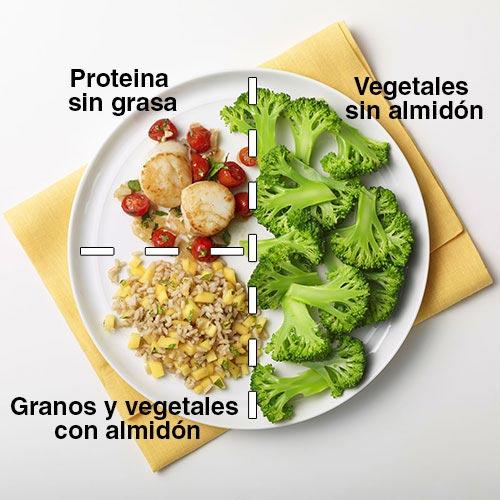 Diabetes: dieta saludable