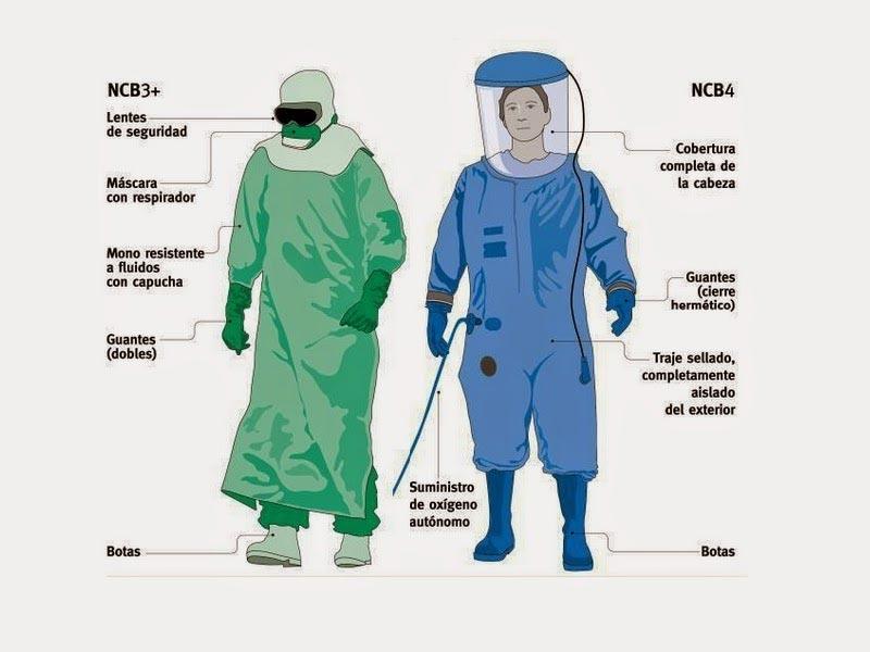 Trajes de seguridad vírica NCB3+ y NCB4