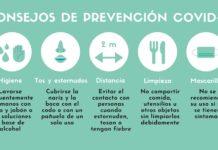 Recomendaciones Coronavirus Covid-19