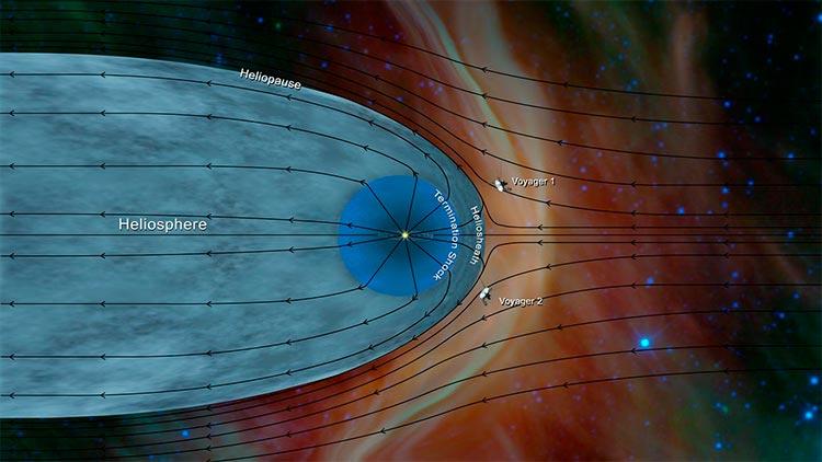La nave espacial Voyager 2 entra en el espacio interestelar