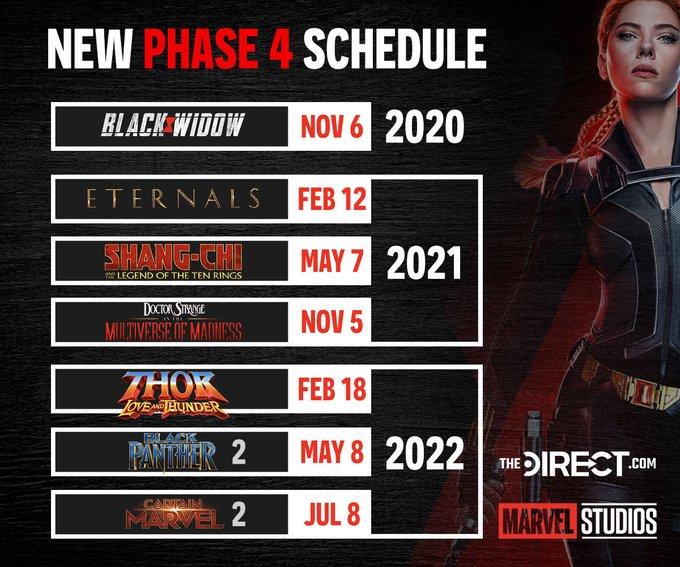 marvel fase 4 nuevos estrenos