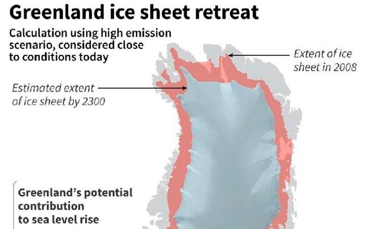 Pronóstico del retroceso de la capa de hielo de Groenlandia