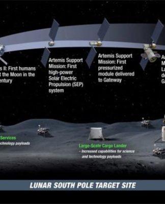 Proyecto Artemis de la nasa, para llevar humanos a la Luna