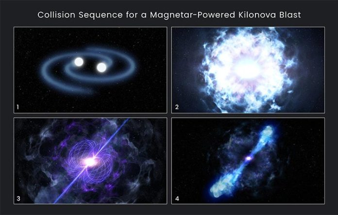 Esta ilustración muestra la secuencia para formar una kilonova impulsada por magnetar, cuyo brillo máximo alcanza hasta 10.000 veces el de una nova clásica