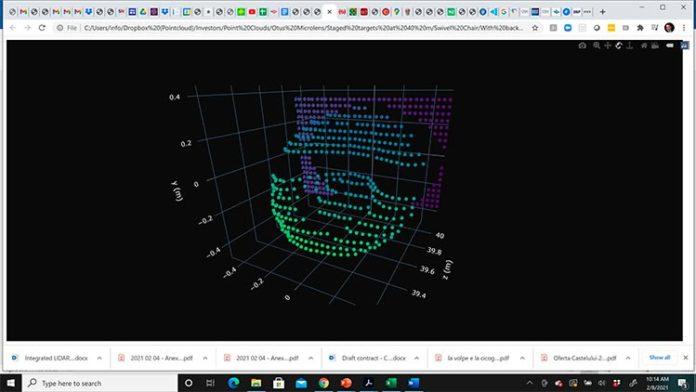 Silla giratoria y pantalla a 40 m: fotografía tomada con un sensor de 32x16 píxeles (tamaño de sensor de 2 mm x 2,5 mm). 3D LIDAR.
