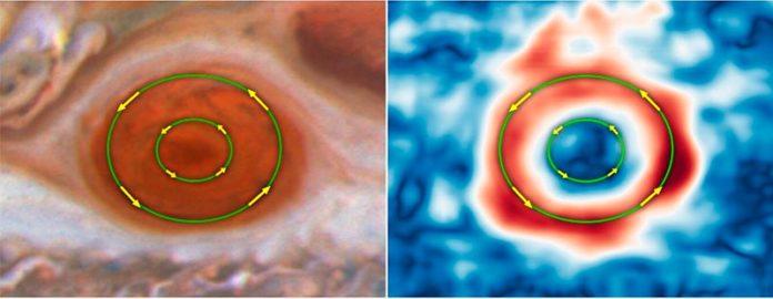 El Hubble muestra que los vientos en la Gran Mancha Roja de Júpiter se están acelerando