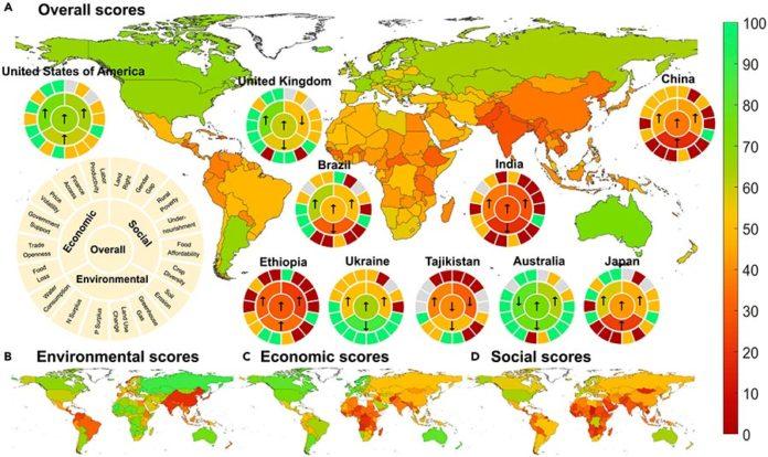 La Matriz de agricultura sostenible mide los impactos ambientales, económicos y sociales de la agricultura de manera sostenible a nivel nacional para ayudar a informar las políticas y acciones nacionales hacia la agricultura sostenible en todo el mundo
