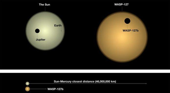 Algunos de los elementos que hacen que WASP-127b sea único, en comparación con los planetas de nuestro Sistema Solar